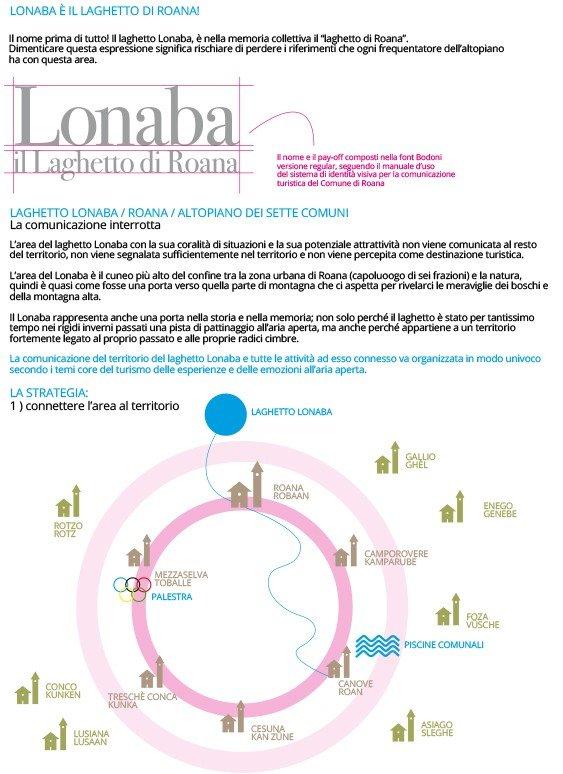 Laghetto-Lonaba-progetto-4