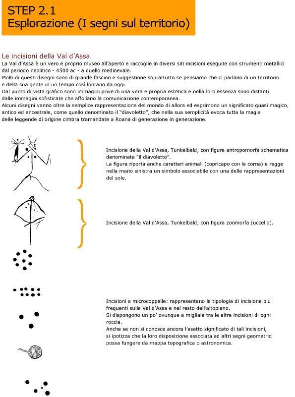 Roana-manuale-duso-5