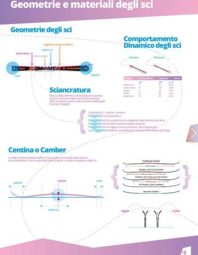Sala-B-geometria-e-materiali-degli-sci